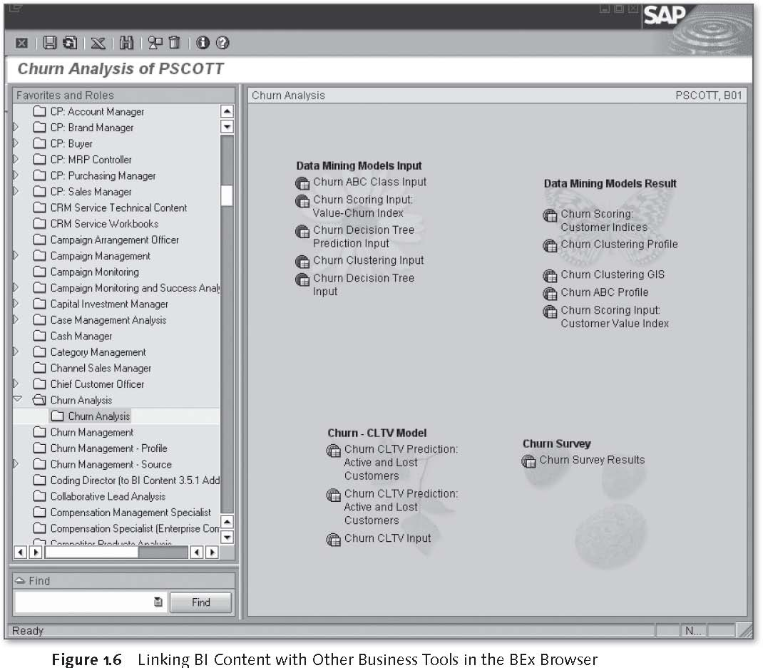 SAP BEx Tools: Linking BI Content with Other Business Tools in the BEx Browser