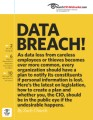 Data Breach!
