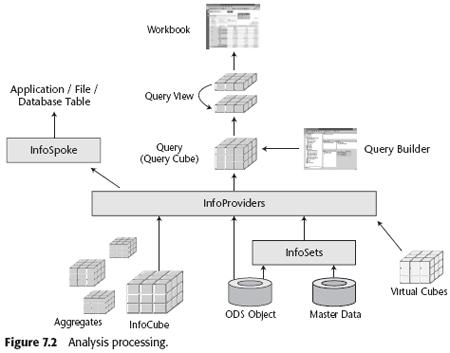 Mastering cloud computing by rajkumar buyya