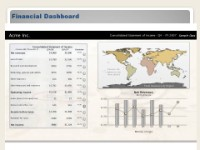 Financial dashboard example