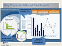 Key dashboard elements example