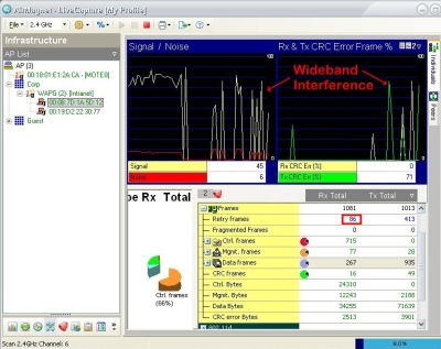investigate symptoms using WLAN analyzer