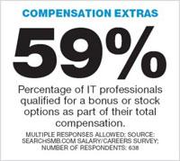 Compensation extras