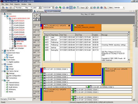 SQL Sentry Event Manager, Version 3 Console.