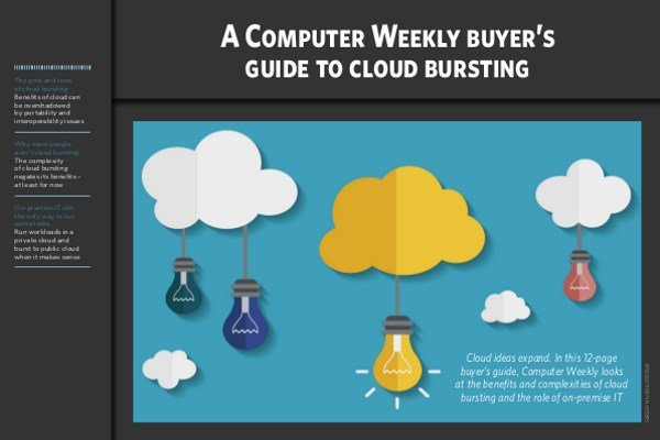 A history of cloud computing