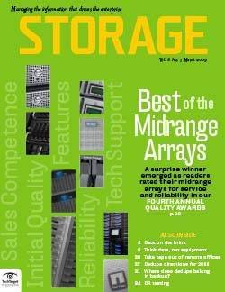 Dell and EqualLogic win best midrange array