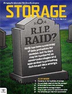 R.I.P. RAID?