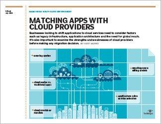 handbook of cloud computing