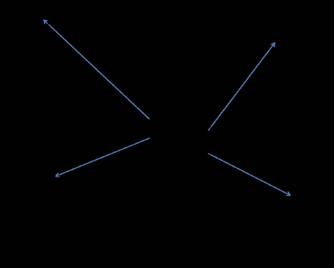 star schema illustrated
