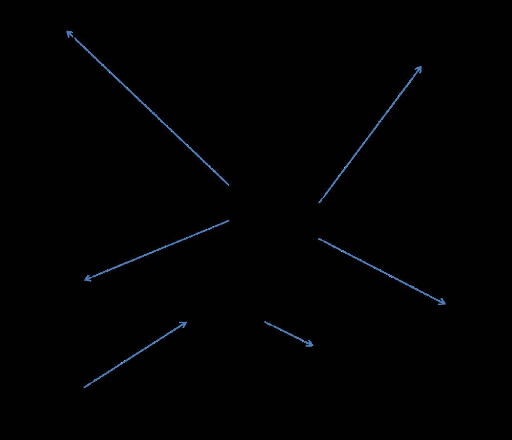 snowflake schema structure