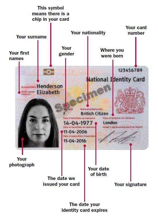 east german identity