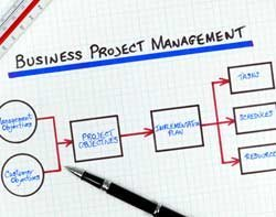 45473_project-management-thinkstock.jpg