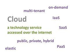 Cloud Options Investigated-252.jpg