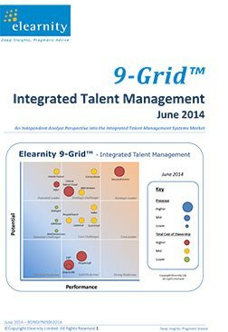 Integrated Talent Management.jpg