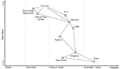 Figure 1: A map