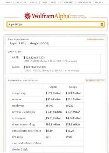 Apple and Google search - Wolfram Alpha vs Google