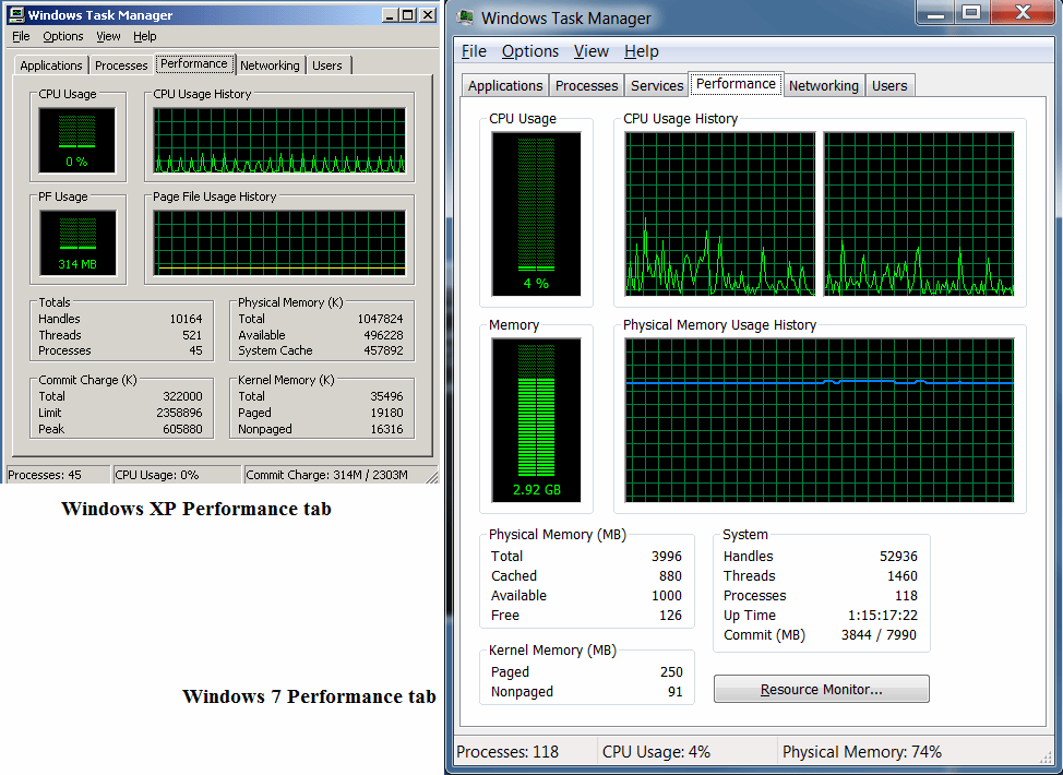 Microsoft Windows 7 Task Manager Troubleshooting Tips