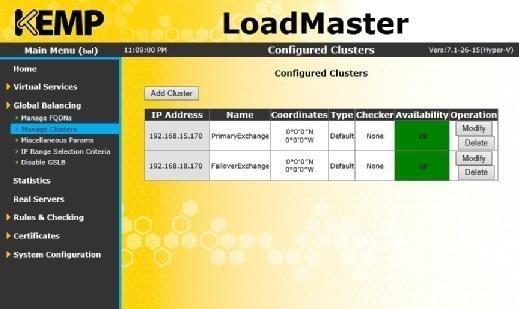 kemp loadmaster configured clusters