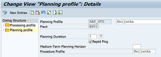 planning profile for Heijunka in SAP ERP