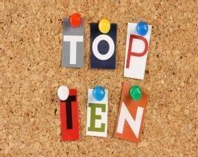 Die Top 10 Netzwerk-Artikel 2014