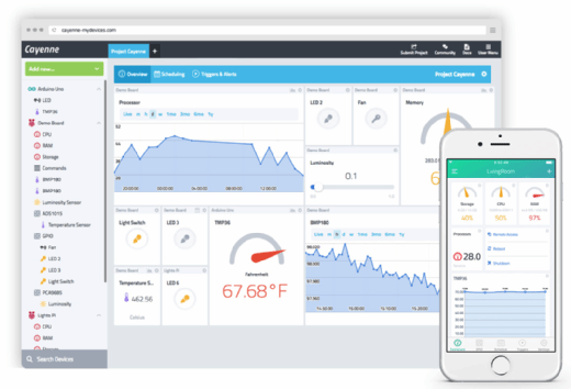 Sample Cayenne IoT Project Builder dashboard