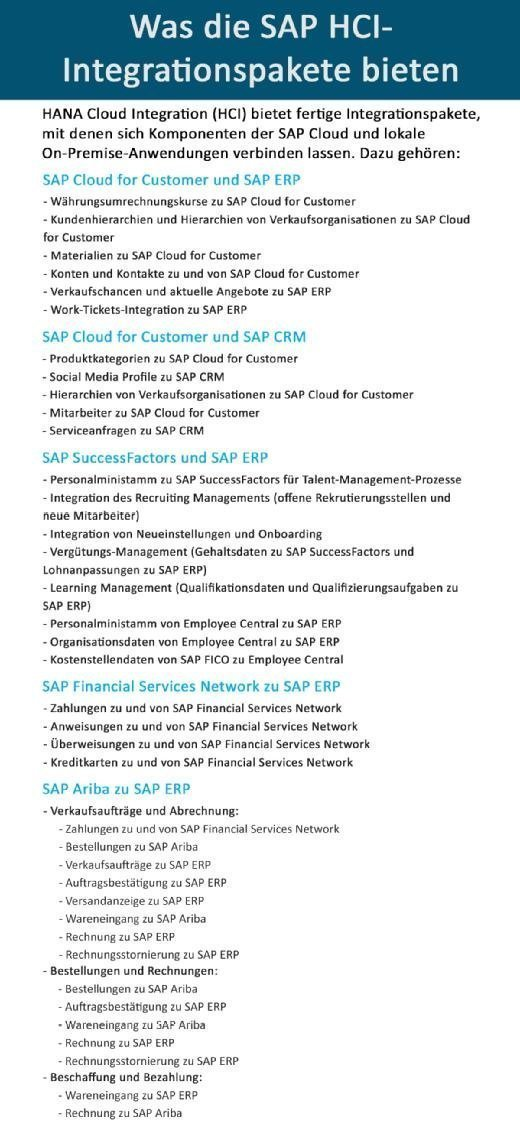 SAP HANA Cloud Integration