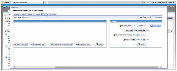 Lineage for SAP BusinessObjects BI report from SAP NetWeaver BW