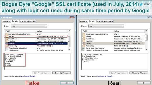 Dyre SSL certificate on left, legitimate Google SSL certificate on right