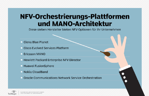 Einige Anbieter, die NFV-Orchestrierung und MANO im Portfolio haben.
