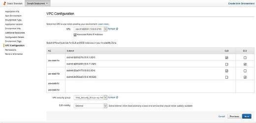 AWS Elastic Beanstalk VPC configuration