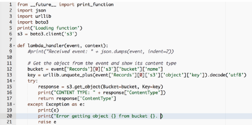 Python code for an AWS Lambda function.