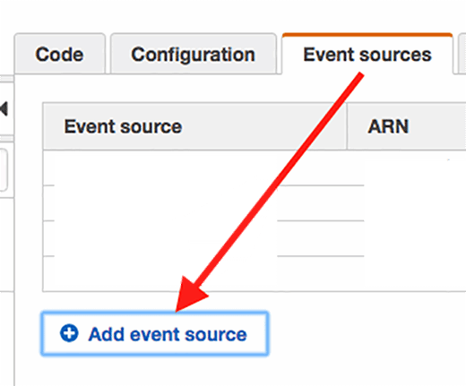 Admins can add an event source to an AWS Lambda function.