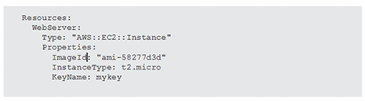 Using YAML to create CloudFormation template.