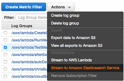 Stream logs to the Elasticsearch cluster.