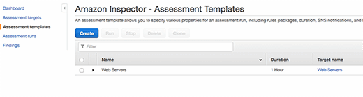 Completed assessment templates.