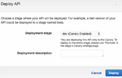 Amazon API Gateway can deploy the canary on individual stages.