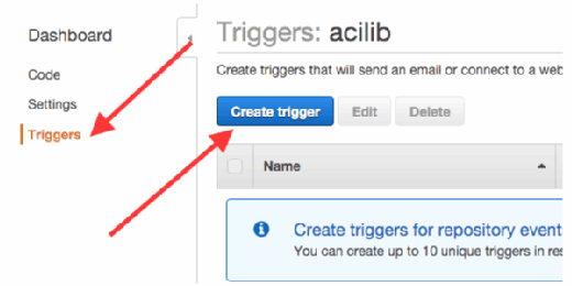 Create a trigger in AWS CodeCommit