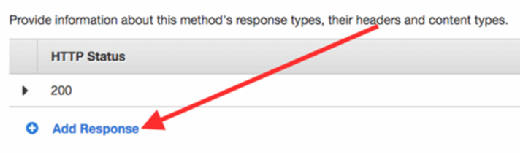 The HTTP header status of the Method Response.