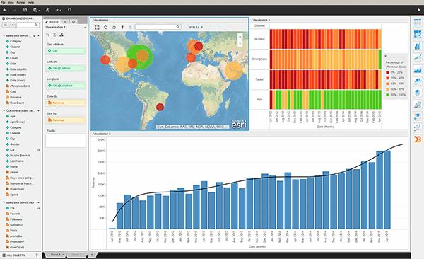 Microstrategy desktop trial version