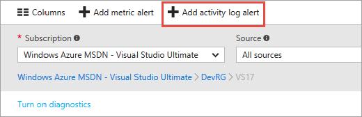 Azure Activity Log alerts
