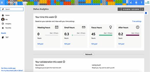 Microsoft Delve Analytics dashboard