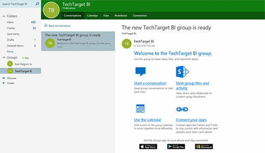 A view of a Microsoft Group.