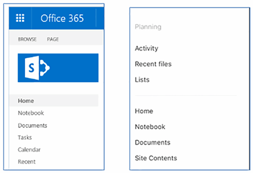 Navigation Menus for Microsoft SharePoint Online and iOS SharePoint Mobile