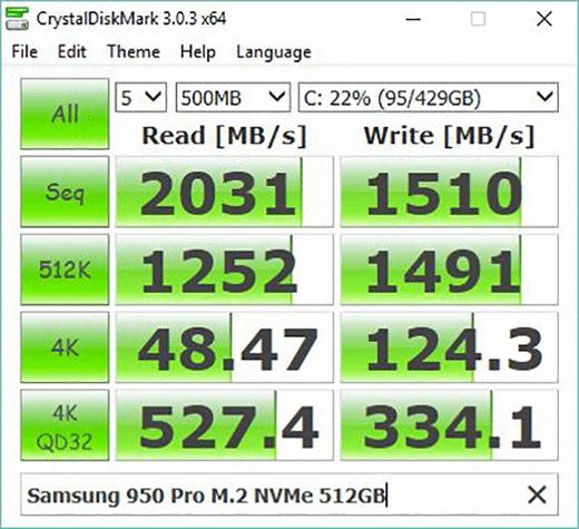 speed ratios for mSATA/M.2 NVMe