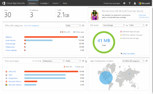 Cloud App Security dashboard