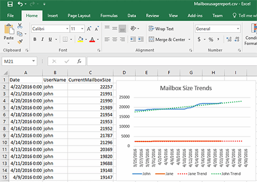 Excel trend chart