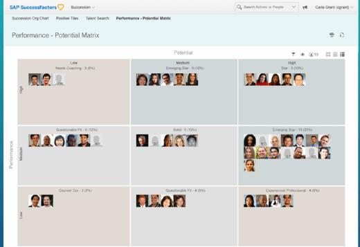 SAP SuccessFactors nine-box grid