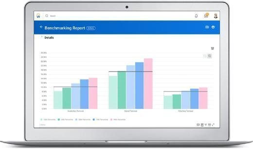 Screenshot of Workday benchmarking metrics showing employee turnover in an enterprise.