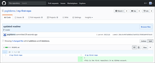 Version control in GitHub