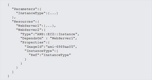 Infrastructure as code dependencies.